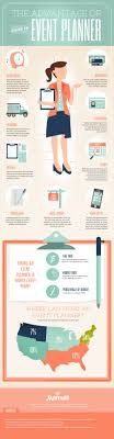 how to become a party planner the advantage of hiring an event planner lemonly infographics