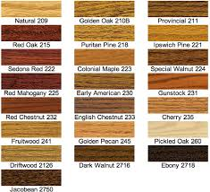 floor shades of hardwood floors stylish on floor regarding
