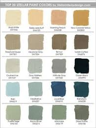 attitude gray paint color sw 7060 by sherwin williams view