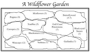 Home Garden Layout by Wildflower Garden Design Jumply Co