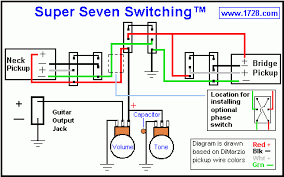 guitar wire diagram wiring diagram byblank
