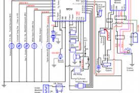 jeep wrangler tj wiring harness diagram 4k wallpapers