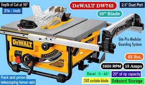 dewalt table saw review dewalt dw745 review best portable table saw for the money