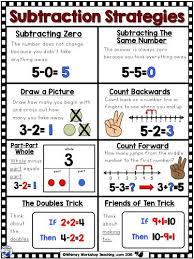 best 25 subtraction strategies ideas on pinterest math addition