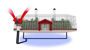Design Your Own Eco Home by Green Home Designs Living Inside A Greenhouse With Nature House