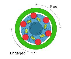 freewheel wikipedia
