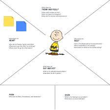 resume templates janitorial supervisor meme doge wallpaper meme 67 best lucidchart blog posts images on pinterest a student app