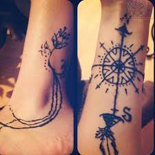 small compass tattoo on wrist for girls in 2017 real photo