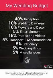 Farm Budget Spreadsheet Best 25 Wedding Budget Spreadsheet Ideas On Pinterest Wedding