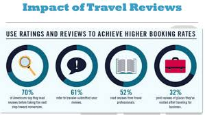 travel reviews images Etourism what 39 s changed in the last 10 years softograph insights png