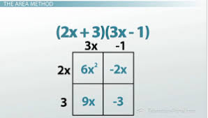 multiplying binomials using foil and the area method video