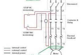 480 vac motor starter wiring diagram 480 wiring diagrams