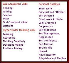 Resume Qualities Job Qualities Coinfetti Co