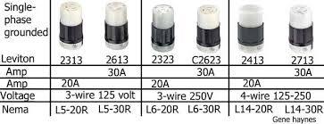 how to wire twist lock plugs