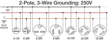how to install a 220 volt 4 wire outlet outlets electrical tearing