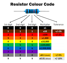 arduino on pinterest imgresistor capacitor color code wiring