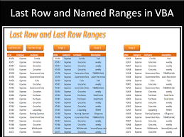 last row and named ranges with vba online pc learning