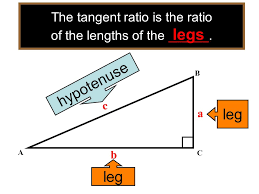 lesson 8 5 the tangent ratio page 305 how can trigonometric