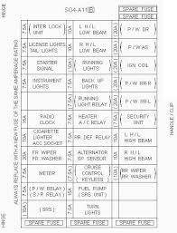 1992 2000 honda civic del sol fuse box diagram with regard to 94
