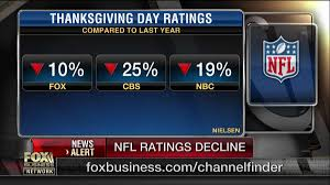nfl thanksgiving news breaking headlines and top stories