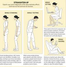 Standing Desk Posture by How Bad Sitting Posture At Work Leads To Bad Standing Posture All