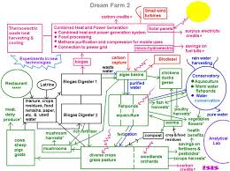 systems free full text circular thermodynamics of organisms