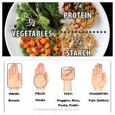know your portions you can eat healthy foods but you still have