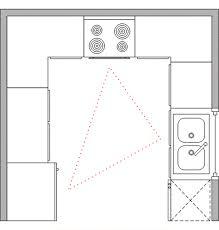 kitchen layout design ideas best photos of u shaped kitchen layout