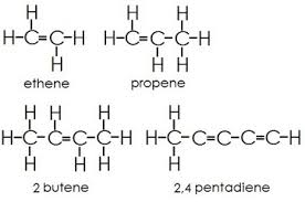 what is hydrocarbon definition formula u0026 compounds video