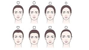 Chinese Face Mapping What Does The Shape Of Your Face Reveal About Your Personality