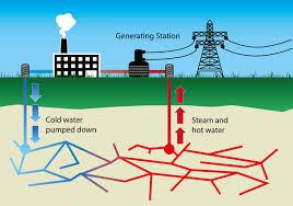 Water Ring Vaccum Pump Geothermal Energy Liquid Ring Vacuum Pumps