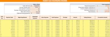 Project Payment Schedule Template by Loan Amortization Schedule How To Calculate Payments
