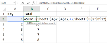 sumif as a macro in excel vba stack overflow