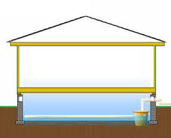 crawl space waterproofing keeping your crawl space dry all the time