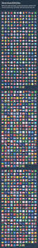 Flag Of The World 297 Detailed Flags Of The World Icons From Inktrap Only 17