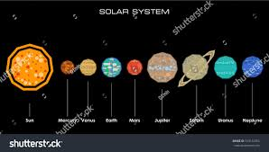 concept solar system simple shapes on stock vector 553134352