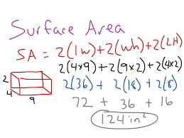Volume Of Rectangular Prism Worksheet Showme All Things Algebra Unit 11 Volume And Surface Area