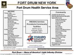 Fort Drum Housing Floor Plans Sept2014clif