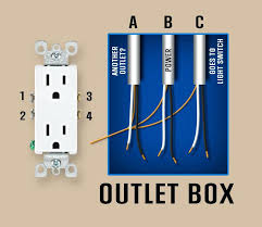 electrical outlet wire diagram of outlet electrical outlet wire