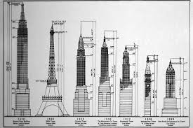 chrysler building floor plans midtown the empire state building 443m 1454ft 102 fl com