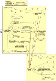 overall use case diagram of the proposed system figure 4 of 6 overall use case diagram of the proposed system