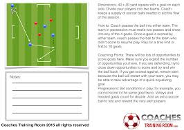 youth soccer attacking drills 4 goal chaos coaches training