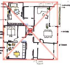 Schlafzimmer Einrichtung Nach Feng Shui Feng Shui Wohnen Con Wohnzimmer Fit Machen Und 1500x1000
