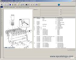 beautiful scania wiring diagram ideas images for image wire