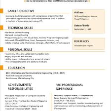 Modern Resume Format Digital Marketing Cv Example Page 2 Resume Modern Resume With