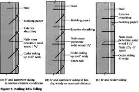 creek lumber general info installing tongue and groove siding