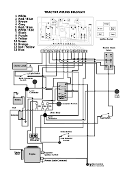 countax wiring diagram countax c800h manual u2022 sewacar co
