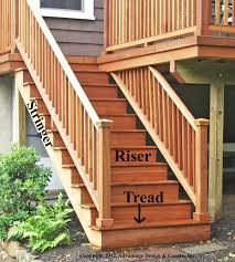 Handrails For Outdoor Steps Exterior Deck Stair Railing Deck Stair Railing Construction Youtube