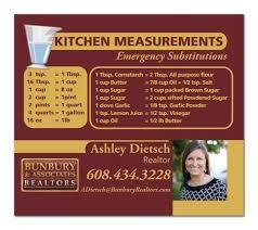 standard kitchen cabinet sizes magnet kitchen measurement magnet 3 5x4