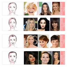 best haircuts for your head shape shape google character head